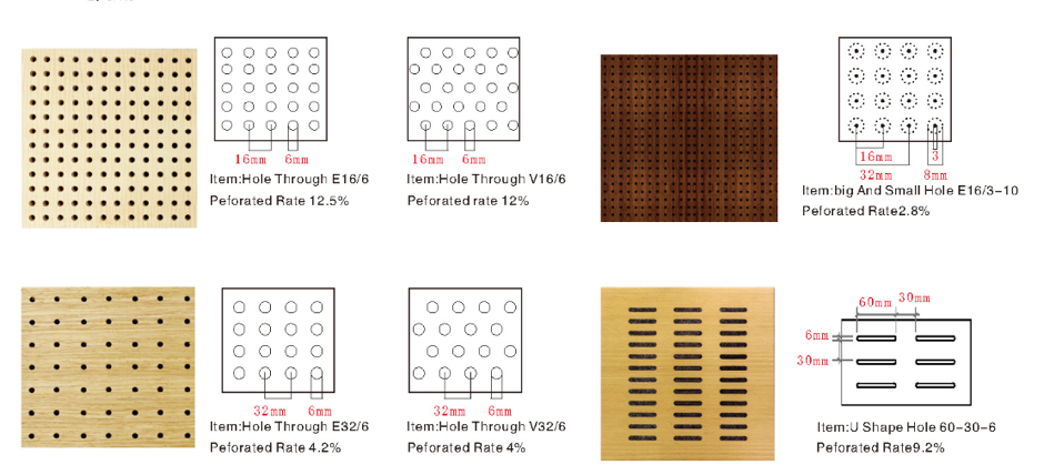 Perforated Timber Acoustic Panel