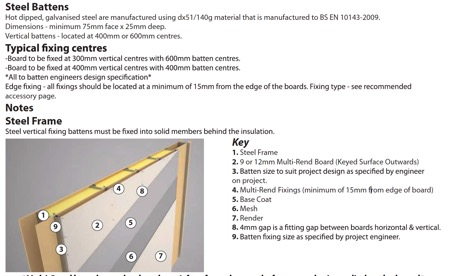 Multi-Rend Magnesium Oxide Board Cross Section